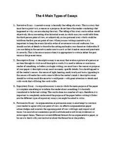 Comprehensive Essay Exles a comprehensive essay writing unit plan teacherlingo