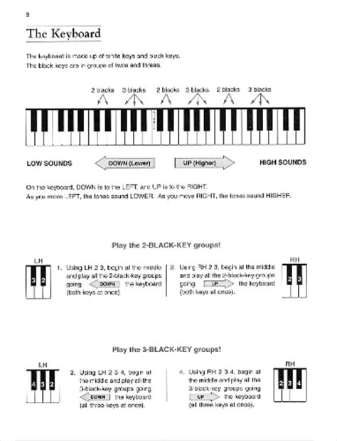 Shoo Vienna Blue alfred s basic all in one piano course level 1