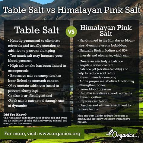 Himalayan Salt L Benefits by Table Salt Vs Himalayan Pink Salt What S The Difference Organics