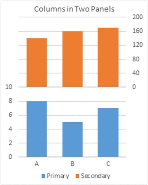chart layout tab excel 2013 excel column chart with primary and secondary axes