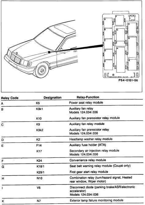 2000 mercedes ml320 system wiring diagrams radio i a 93 300 te all windows and the roof just