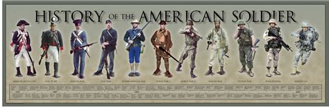 history of new year in america history of the american soldier murica