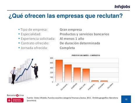 empleos banca y finanzas tendencias empleo en banca y finanzas