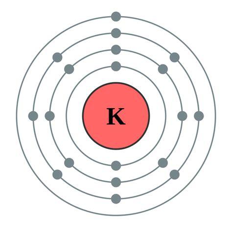 potassium orbital diagram file electron shell 019 potassium no label svg