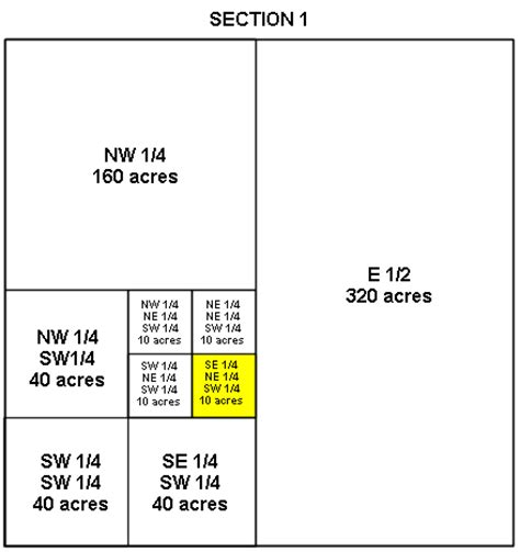 1 section in acres about the public land survey system arizona state land