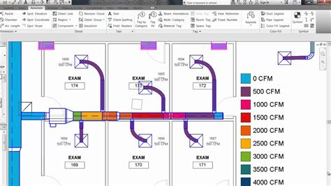 Bim Drawing Numbering System