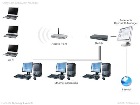langkah langkah membuat jaringan lan di warnet tutorial membuat jaringan lan local area network untuk