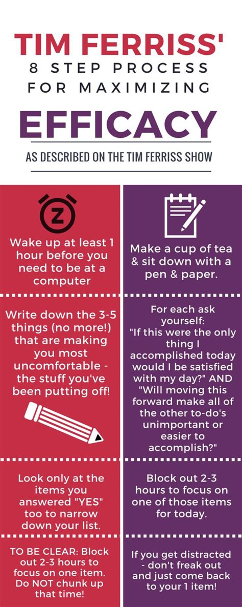 productivity tricks for the neurotic manic depressive 17 best ideas about todo list on pinterest daily goals