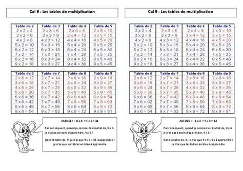 reviser les tables de multiplications ce2 tables de multiplication ce2 le 231 on pass education