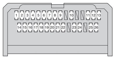 toyota auris fuse box diagram wiring diagram with