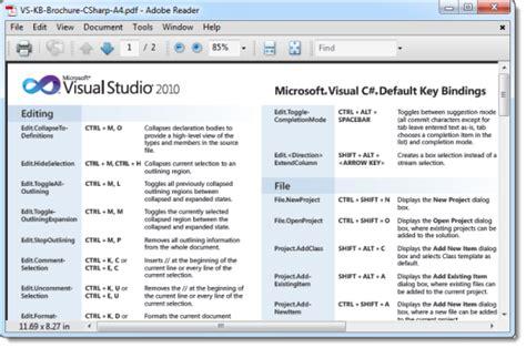 format html shortcut visual studio complete list of visual studio 2010 keyboard shortcuts