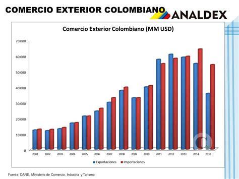 calendario impuesto industria y comercio bucaramanga 2016 industria comercio bogota 2016 calendario tributario