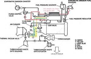 2000 chevy s10 2 vacuum line diagram 2000 free engine image for user manual