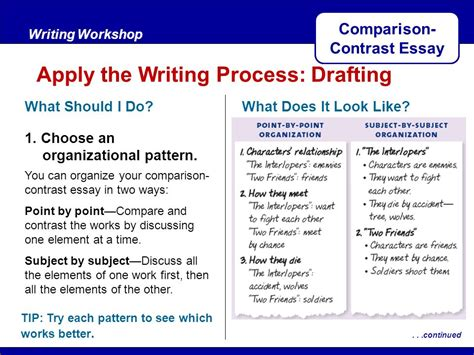point by point pattern of organization comparison contrast essay ppt download