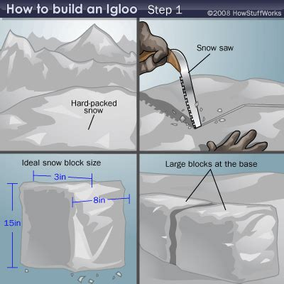 what do you need to build a house how to build an igloo howstuffworks
