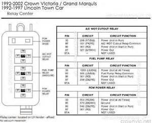 drock96marquis panther platform fuse charts page