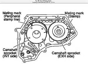 2004 Nissan Altima Timing Chain Show Me The Timing Chain Diagram For 02 Altima 2 5l