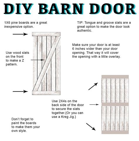 How To Make A Barn Door Diy Barn Door And Hardware
