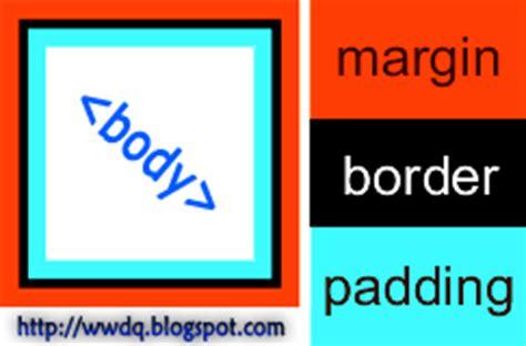 pengertian layout css pengertian padding border margin css blog world web