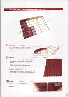 Gergaji Cs2 cara pemasangan