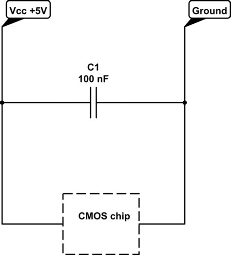 decoupling capacitor calculations for cmos circuits decoupling capacitor cmos 28 images patent us6285050 decoupling capacitor structure