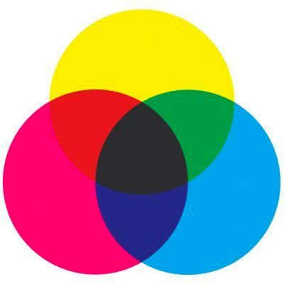 what colors make other colors learn colors and color combinations with food coloring