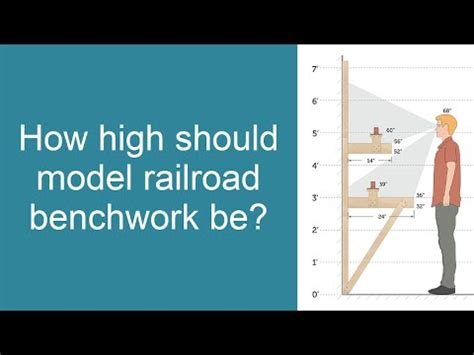 ho layout height how high should model railroad benchwork be youtube