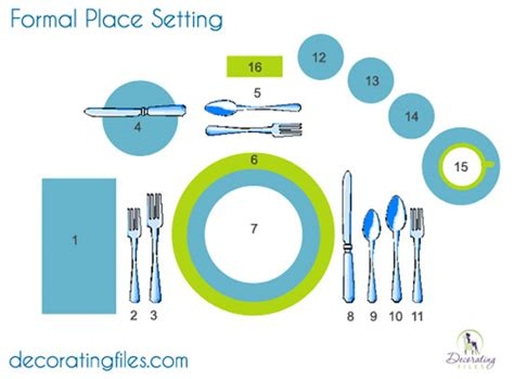 best 25 table setting etiquette ideas on pinterest mesmerizing 40 proper table setting inspiration of best
