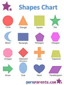 Gallery images and information shapes chart for preschool