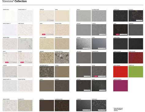 search results for stones chart calendar 2015