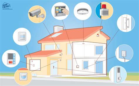 elektronischer einbruchschutz elektronischer einbruchschutz