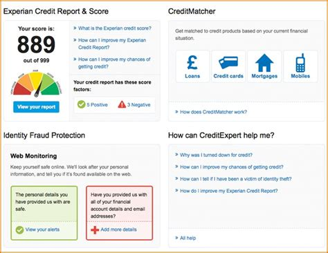 Fake Credit Report