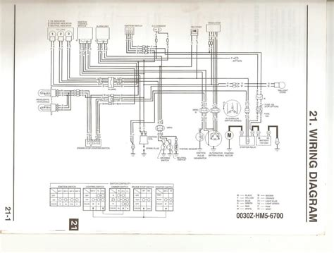 honda fourtrax 300 wiring diagram fitfathers me