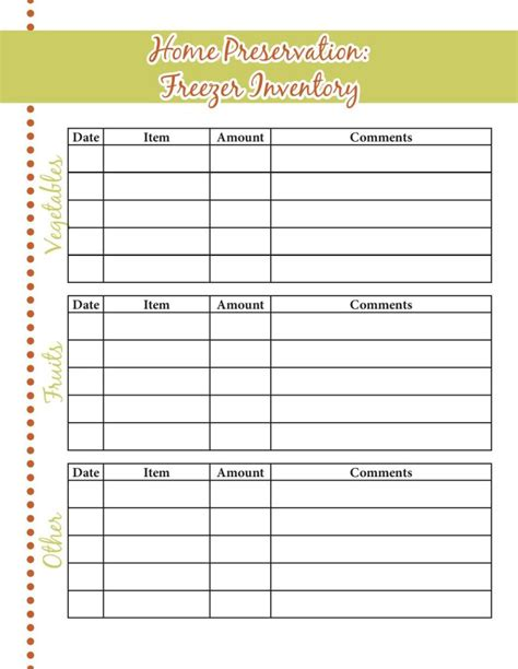 Food Pantry Inventory Spreadsheet by 28 Food Pantry Inventory Spreadsheet Search Results For