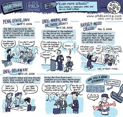 phd comics advisor field piled higher and deeper