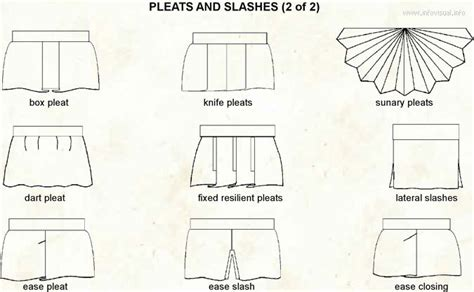 visual clothing dictionary different types of pleats and