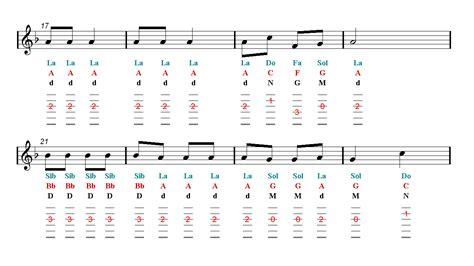 guitar tutorial jingle bells jingle bells guitar tab guitar chords easy music