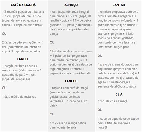 Dieta De Detox by Dieta Detox De Sucos Prontos Para Emagrecer 4kg Em 15 Dias