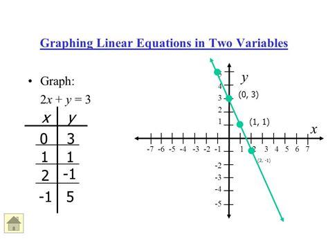 rectangular coordinate system ppt