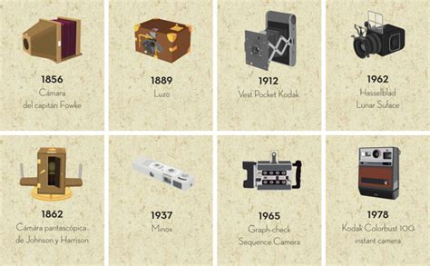 libro photography today a history beautiful poster shows how we got to the cameras we use today