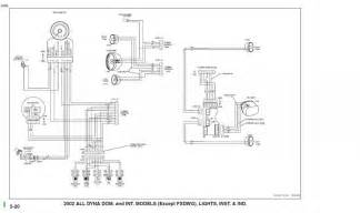 budtender resume sle harley davidson 1983 shovelhead wiring free