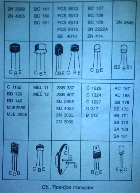 jenis transistor frekuensi tinggi jenis transistor frekuensi tinggi 28 images jenis dan kode transistor usaha dari hobi jenis