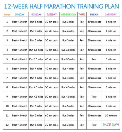 Potato To Half Marathon In 12 Weeks by Half Marathon Plan And Tips Marathons Marathon