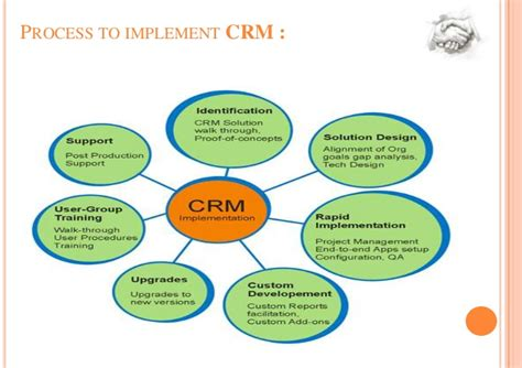 you need a crm a customer relationship management app customer relationship management