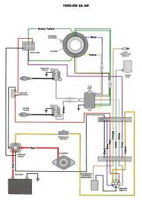 outboard boat wiring diagram outboard free engine image