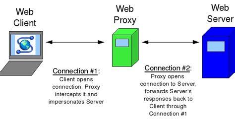 tutorial konfigurasi web server debian 5 cara setting web proxy di mikrotik paling mudah via winbox