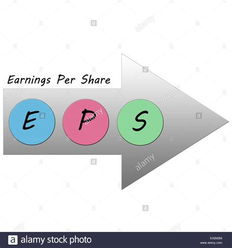 circular diagram with points of arrows sticking out arrow circles stock photos arrow circles stock images