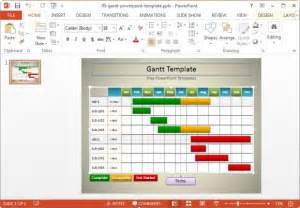 Powerpoint Gantt Chart Template by 10 Best Gantt Chart Tools Templates For Project Management