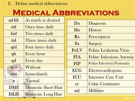 top 20 bathroom abbreviation medical abbreviations quiz 100 common medical abbreviations medical