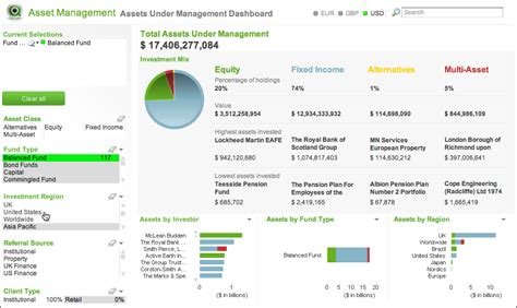 themes for qlikview qlikview financial dashboard carburetor gallery